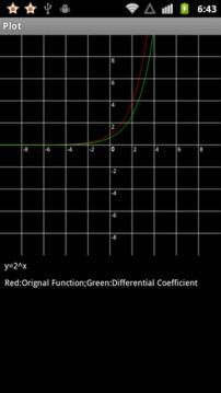 Great Calculator