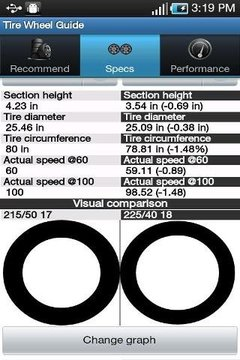 Tire Size Calculator and Guide