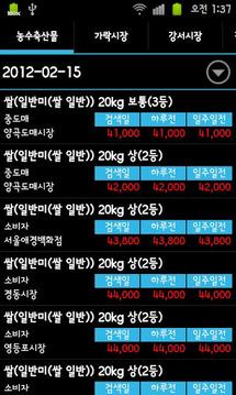 농수축산물 가격정보