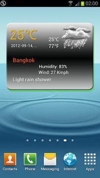 Pro Thailand Weather