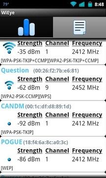 WiEye - WiFi Scanner