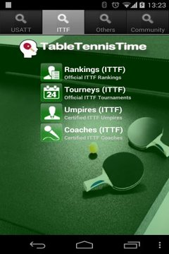 Table Tennis Time