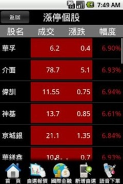 中国信托证券-点富王