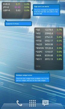 Ministocks - Stocks Widget