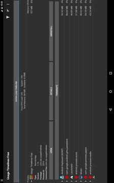 使用率 Usage Timelines