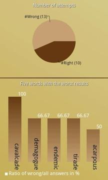 Word Trainer EN Free