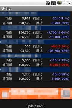 株価.Jp