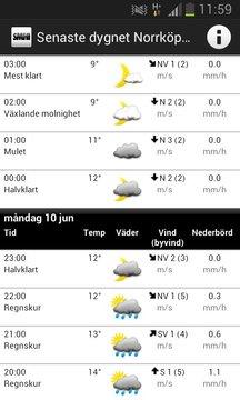 SMHI Väder