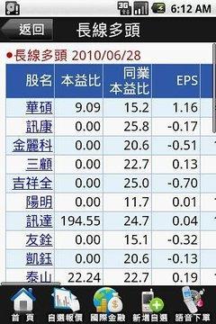 宏远证券-Phone神榜