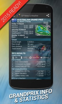 F1赛事天气