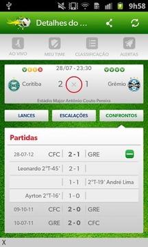 Hora do Gol, Futebol do Brasil