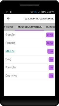 Яндекс.Метрика (Metrix) Free