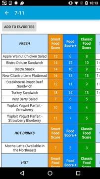Restaurant Weight Loss LITE