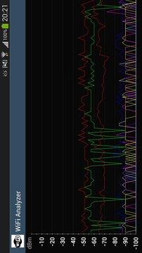 微小的WiFi分析仪 Tiny WiFi Analyzer
