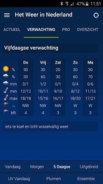 Het Weer in Nederland - Gratis