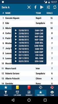 Serie A意大利甲级联赛