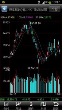 国泰君安证券香港环球股市通