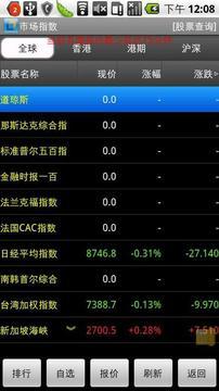 安信国际港股快车手机版