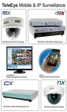 TeleEye iView HD Lite