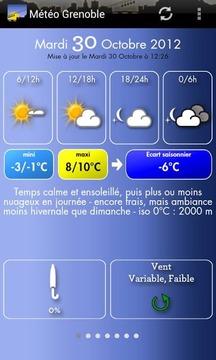 Météo Grenoble