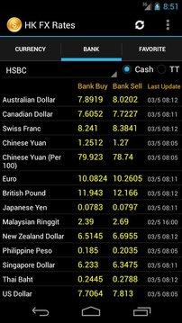 香港外币汇率