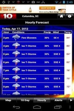 WIS天气