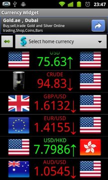 Currency Widget