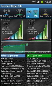 网络信号信息 Network Signal Info