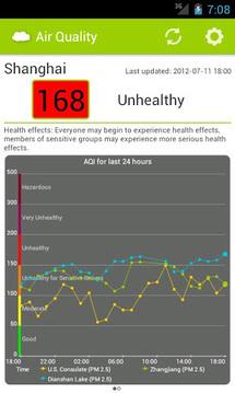 全国空气质量