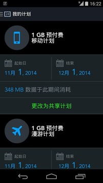 我的流量管理 My Data Manager