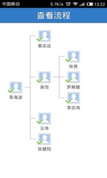 业务协作平台