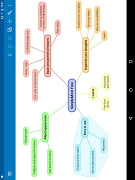 SimpleMind Free mind mapping