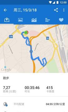 Runtastic(跑步故事)