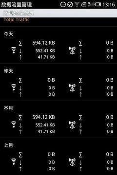 数据流量管理器