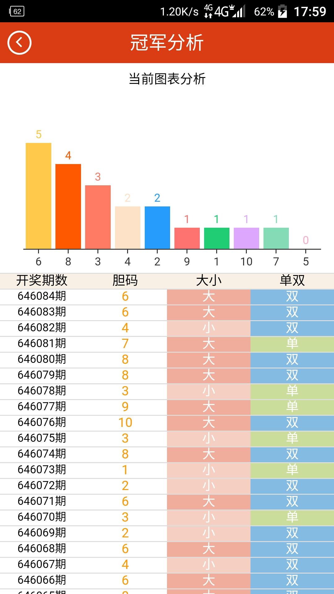 x          pk10追号计划简介  pk10追号计划为玩家提供实时开奖数据