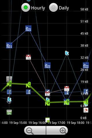 程序流量状态 TrafficStats