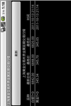 上海黄金TD价格查询