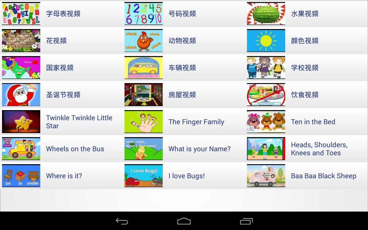 小孩学英语 english for kids