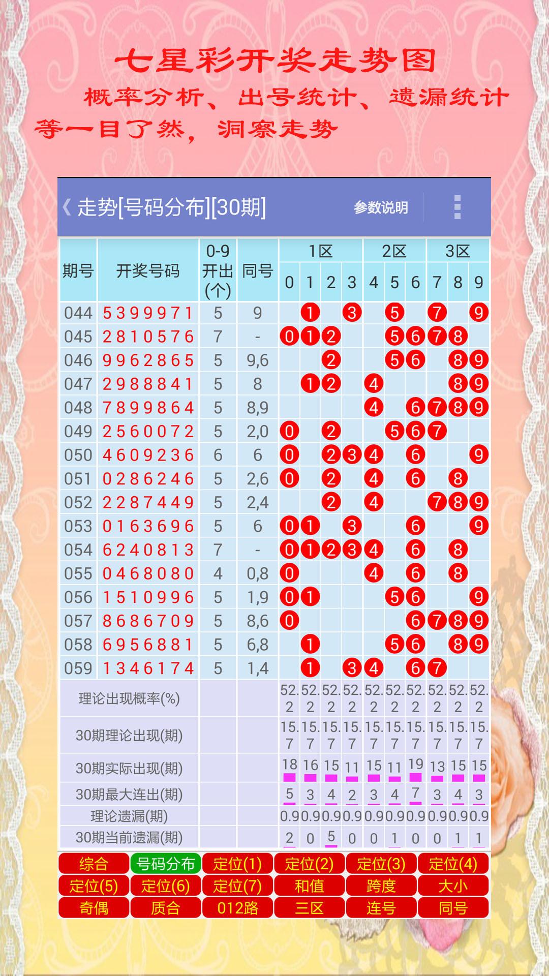 七星彩助手截图(3)