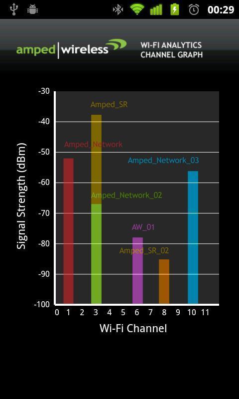 Wifi分析工具截图(3)