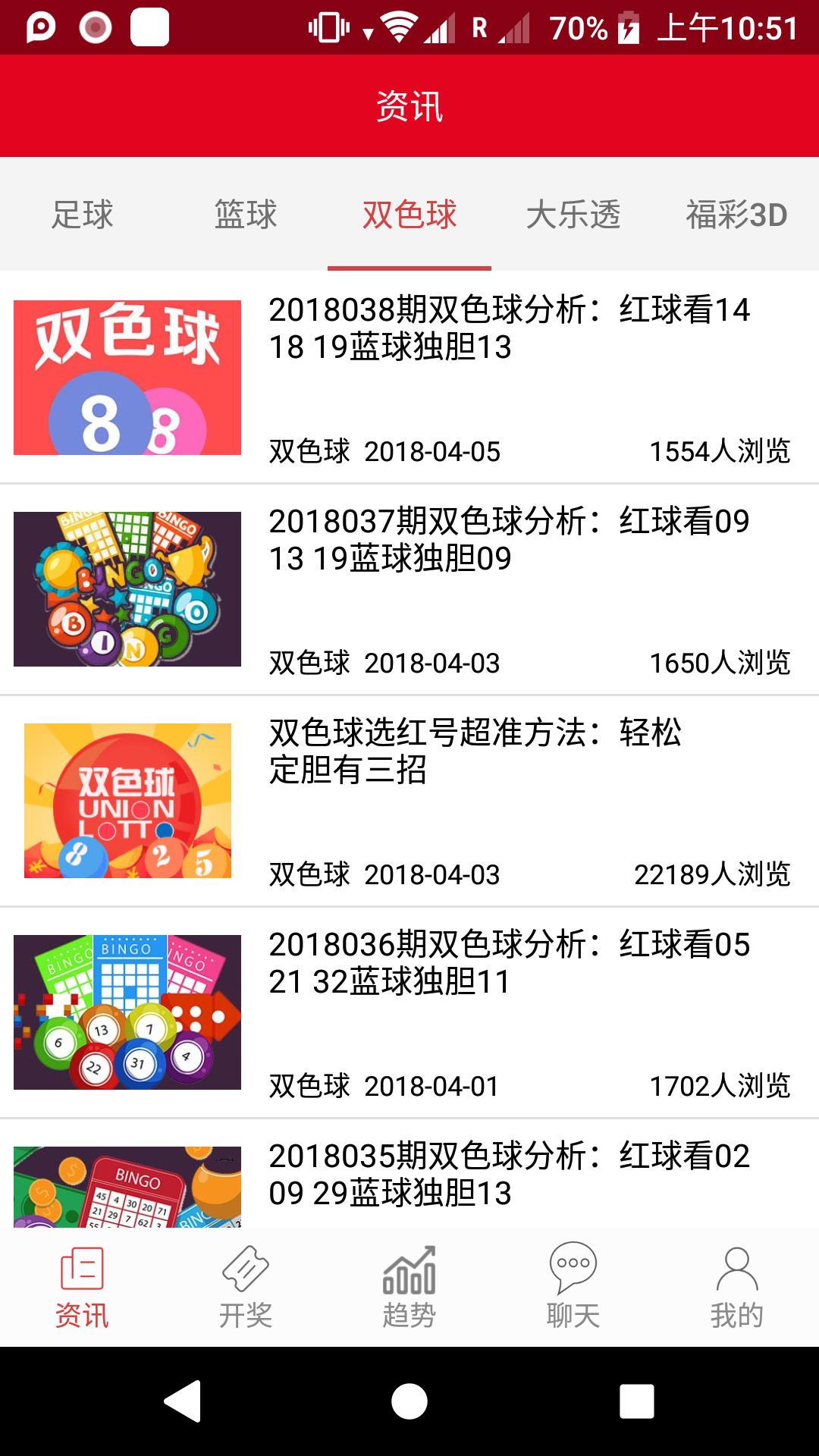 重庆时时彩专业版截图(4)