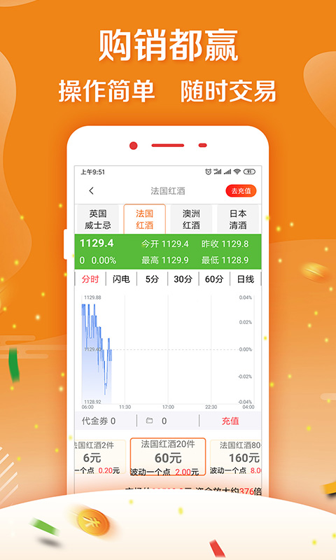 粤交易现货淘金八元商品投资截图(3)