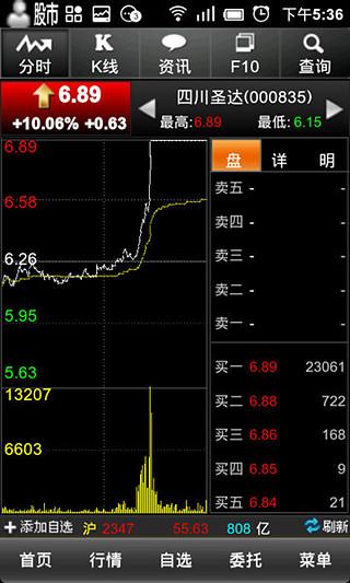 东莞证券大智慧截图(1)