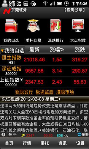 东莞证券大智慧截图(2)