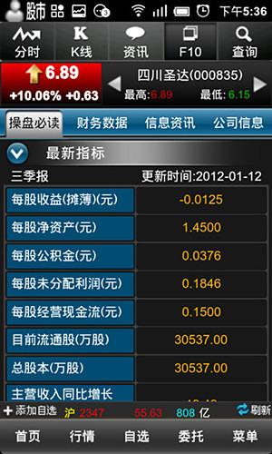 东莞证券大智慧截图(3)
