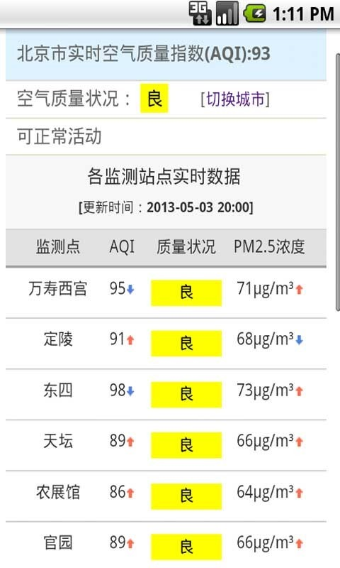 PM2.5实时查询截图