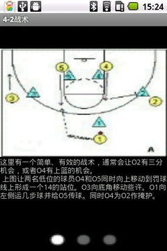 NBA战术介绍一截图