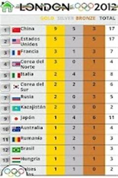 2012年伦敦奥运会截图