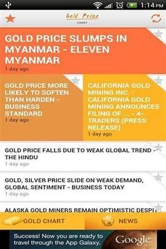 黄金价格走势截图