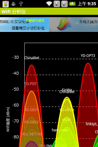 Wifi 分析截图
